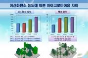 약용자원의 친환경 재배 위해 전문가들 '한자리에'